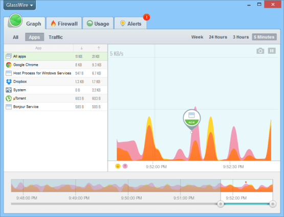 GlassWire 2.3.323 Crack + Activation Code (Latest) Free Download