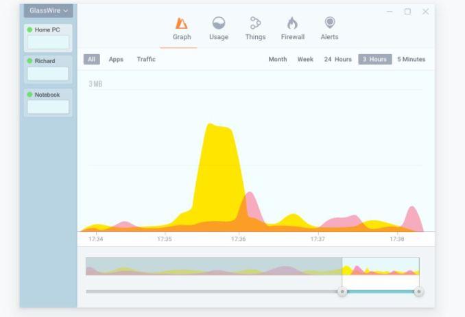 GlassWire Elite Crack 2.3.323 + Serial Key Free Download [Latest 2021]