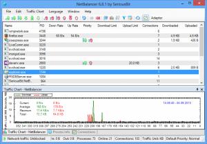 NetBalancer 10.3.5 Full Crack + Key Full Version [2022]